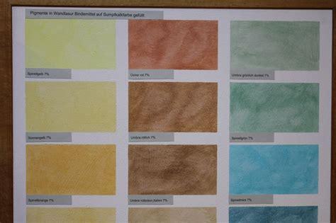 Wandfarbe Auf Putz by Www Parkett Bodenpflege De
