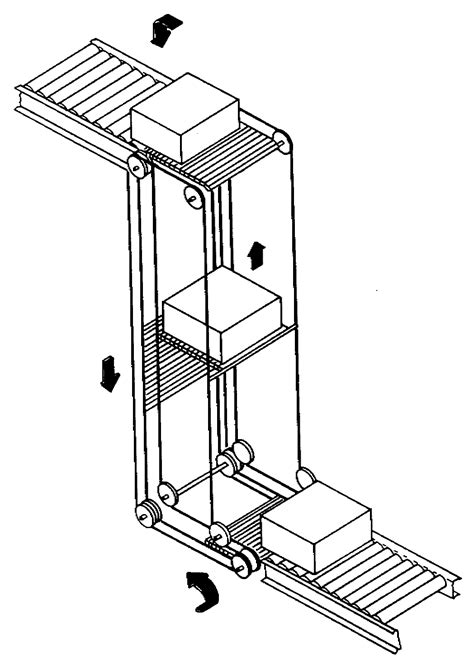 Vertical Conveyor System in Warehousing and Fulfillment