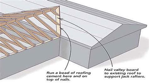 Adding Roof to Existing Gable Roof Addition Adding to