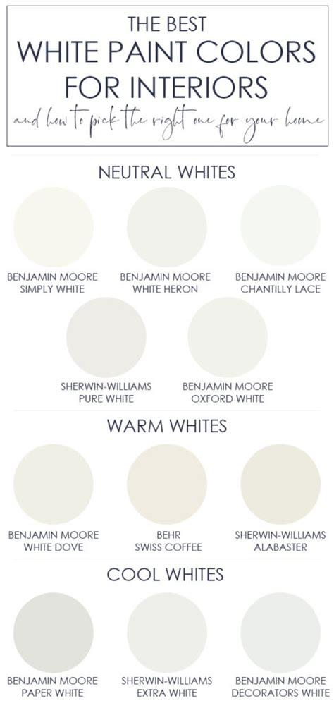 the best white paint colors for interiors virginia