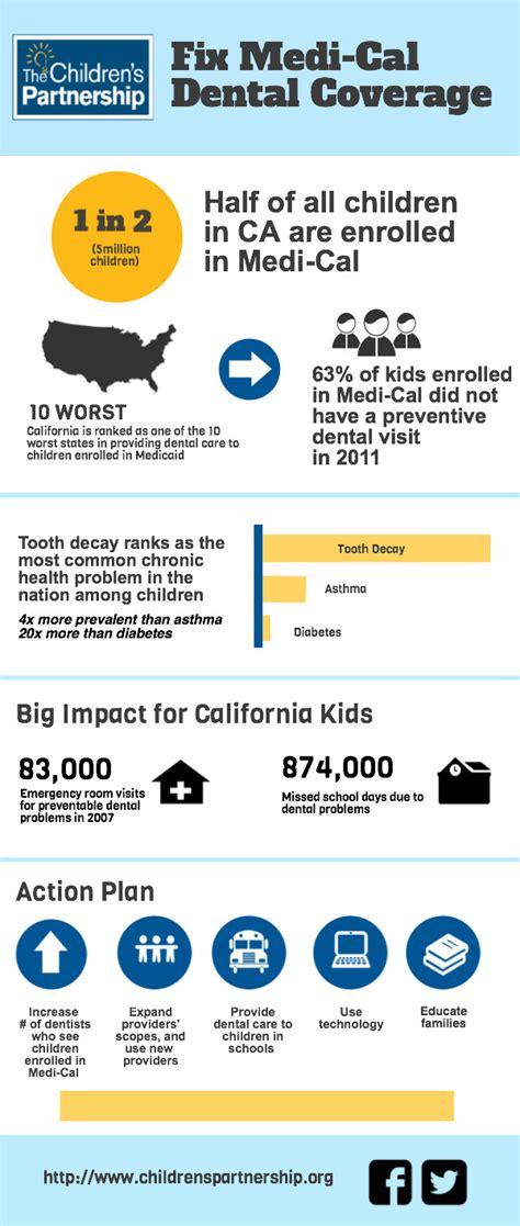 health net medi cal phone number fix medi cal dental coverage half of california