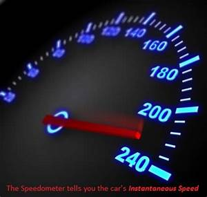 Image Gallery speed definition