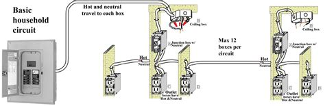 house electricity wiring basic home electrical wiring diagrams file name basic