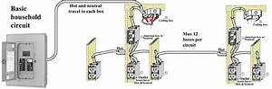 Basic Home Electrical Wiring Diagrams  File Name   Basic Household      With Images