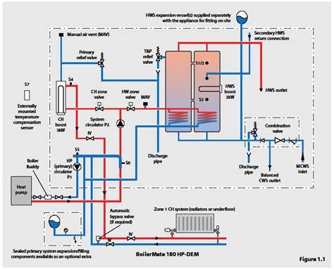 Mitsubishi Electric Ecodan Advanced Air Source Heat Pump