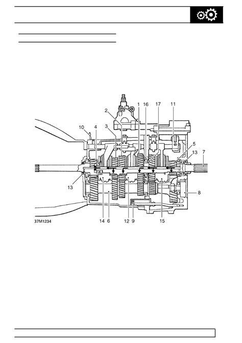 land rover workshop manuals tdi defender manual