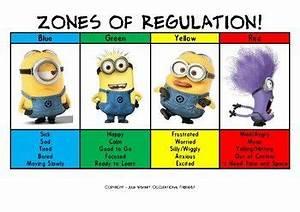 Poster Describing The Zones Of Regulation Self Regulation