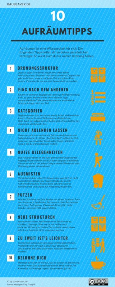 Küche Ordnung Tipps by 10 Aufr 228 Umtipps Mal Richtig Aufr 228 Umen Infografik