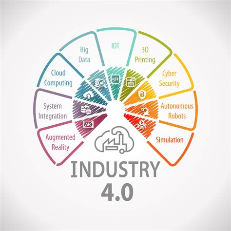 Defining the Pillars of Industry 4.0 - Booth Welsh