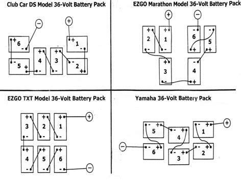 Batteries For Golf Cart Wiring Diagram Forums