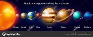 Images  The Solar System With Labels