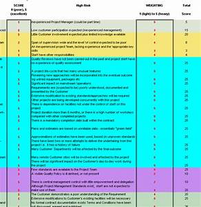 prince2 project risk assessment With project risk assessment template example