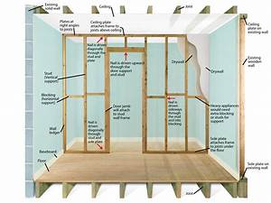 Plan and prep before building a non bearing stud wall diy