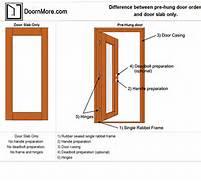 Installing New Exterior Door In Existing Frame by Prehung Door VS Slab Doors Prehung Door VS Slab Doors Help Main Website Store