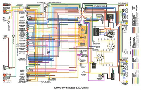 Wiring Diagram 1970 Camaro by 68 Camaro Wiring Diagram With Consolewiring In