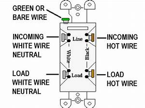 replacing a gfci outlet instructions With gfci receptacle wiring diagram