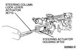 Ford Ignition Lock Cylinder Schematic Ford Free Engine