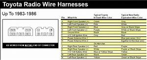 Toyota Land Cruiser 80 Series Radio Wiring Diagram