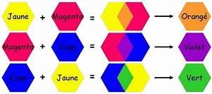 Couleur Complémentaire Du Rose : les couleurs de sophie vocabulaire ~ Zukunftsfamilie.com Idées de Décoration