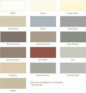 Exterior Vinyl Siding Colors - Home Decoration