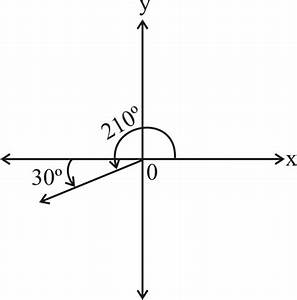 Chapter 3 1 Solutions