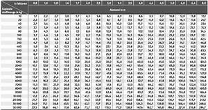 Zu Versteuerndes Einkommen Berechnen Tabelle : umwelt online archivdatei bgr guv r 242 dguv regel 113 017 t tigkeiten mit ~ Themetempest.com Abrechnung