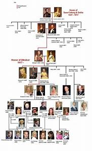 The 25+ best ideas about Queen Elizabeth Family Tree on ...