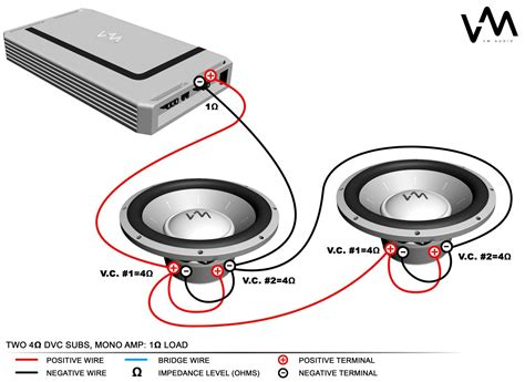 Subwoofer Wiring Diagram Dual Ohm Untpikapps