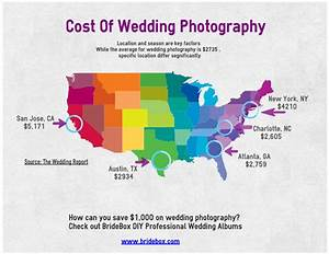Geographic cost of wedding photography in the us for Average wedding photographer