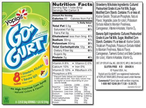 gogurt nutrition facts sugar blog dandk
