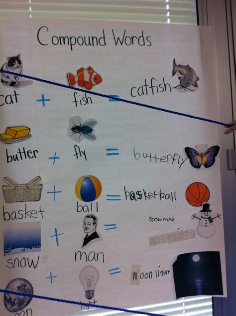 kindergarten compound words lesson great for visual 904 | 41341aa9281d7e6306fbe4b4a8b656ad