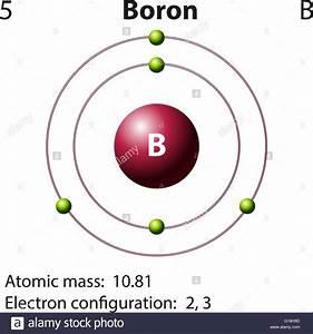 Boron Element Stock Photos  U0026 Boron Element Stock Images