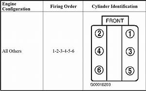 What Is The Firing Order Of A 2007 Cts 2 8