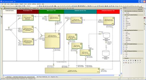 enterprise application diagram enterprise architecture diagrams presentation all kind