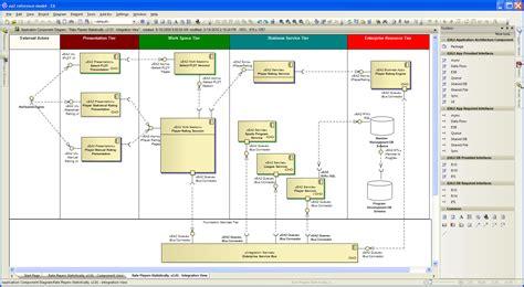 enterprise application diagram enterprise architecture diagrams presentation all kind