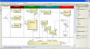 Ea 2 Enterprise Architecture Modeling Framework