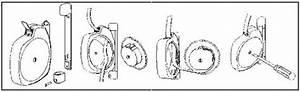 Changer Enrouleur Volet Roulant : montage enrouleur volet roulant ~ Dailycaller-alerts.com Idées de Décoration