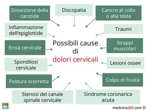 Artrosi Mal Di Testa Dolori Cervicali Sintomi Cause Cure E Rimedi
