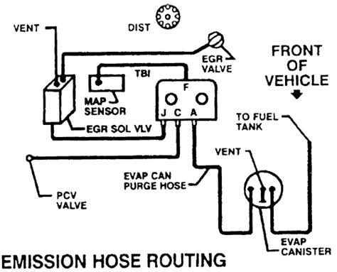 Blazer Vacuum Diagram
