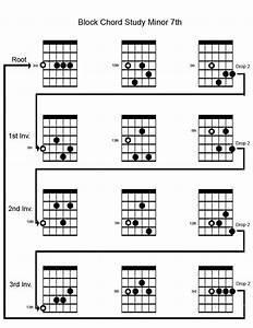 Major Chord Block Diagram