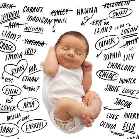 How To Name Your Babywithout The Stress!  Today's Parent