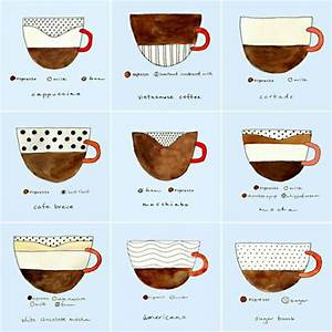 Various types of coffee beverages illustrated | Wisconsin ...