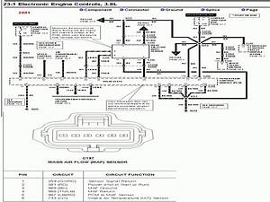 1996 Ford Windstar Wiring Diagrams