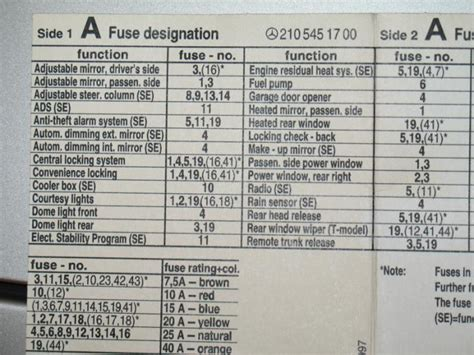 lade bixenon 1998 e320 with electrical problems peachparts