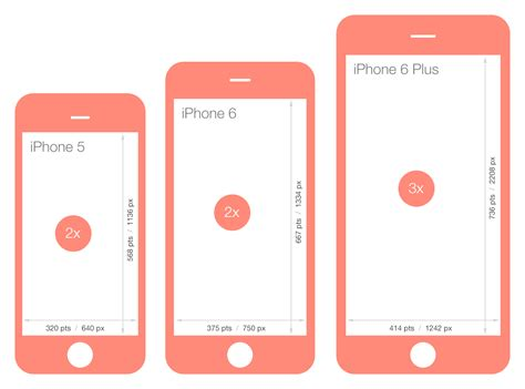 iphone 6 size comparison designing for the new iphone 6 screen resolutions createful 15083