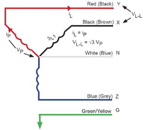 similiar 3 phase y diagram keywords supply in addition 3 phase wiring diagram also 3 phase 4 wire diagram