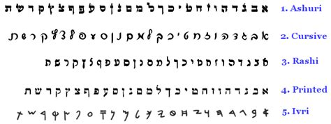 hebrew script letters hebrew aleph bet reference images e richards 22108 | scripts