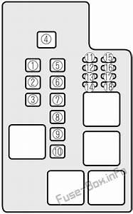 Fuse Box Diagram  U0026gt  Mazda 626  2000