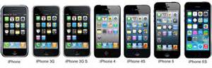 list of iphones iphones are they all the same features to compare them
