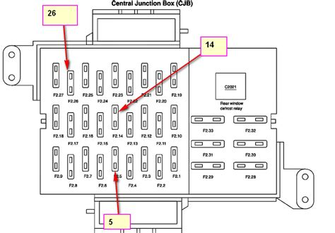 2004 Grand Marqui Fuse Box Layout by I A 2005 Mercury Grand Marquis I Cannot Shift It Out